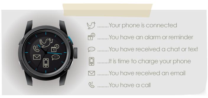 ساعة جديدة تعمل على نظام الاندرويد و الاي فون