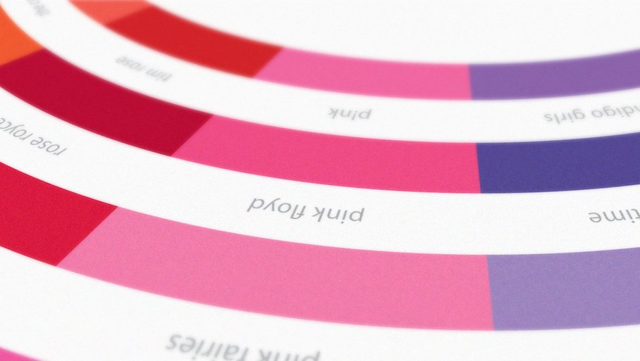Color Wheels Made From Musician Names And Song Titles Dorothy