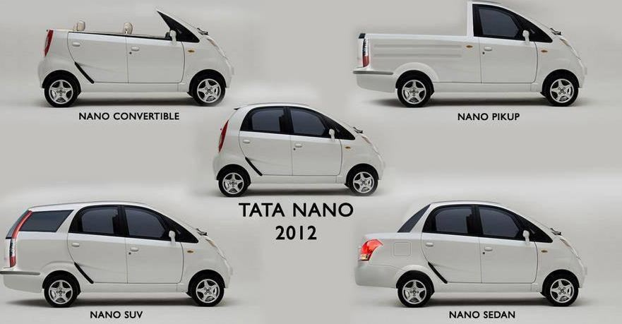 Tata Motors to launch Nano Compact Sedan - Techglimpse on