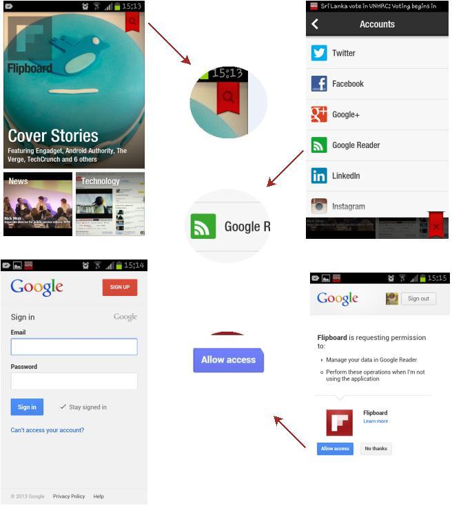 Google Reader to Flipboard