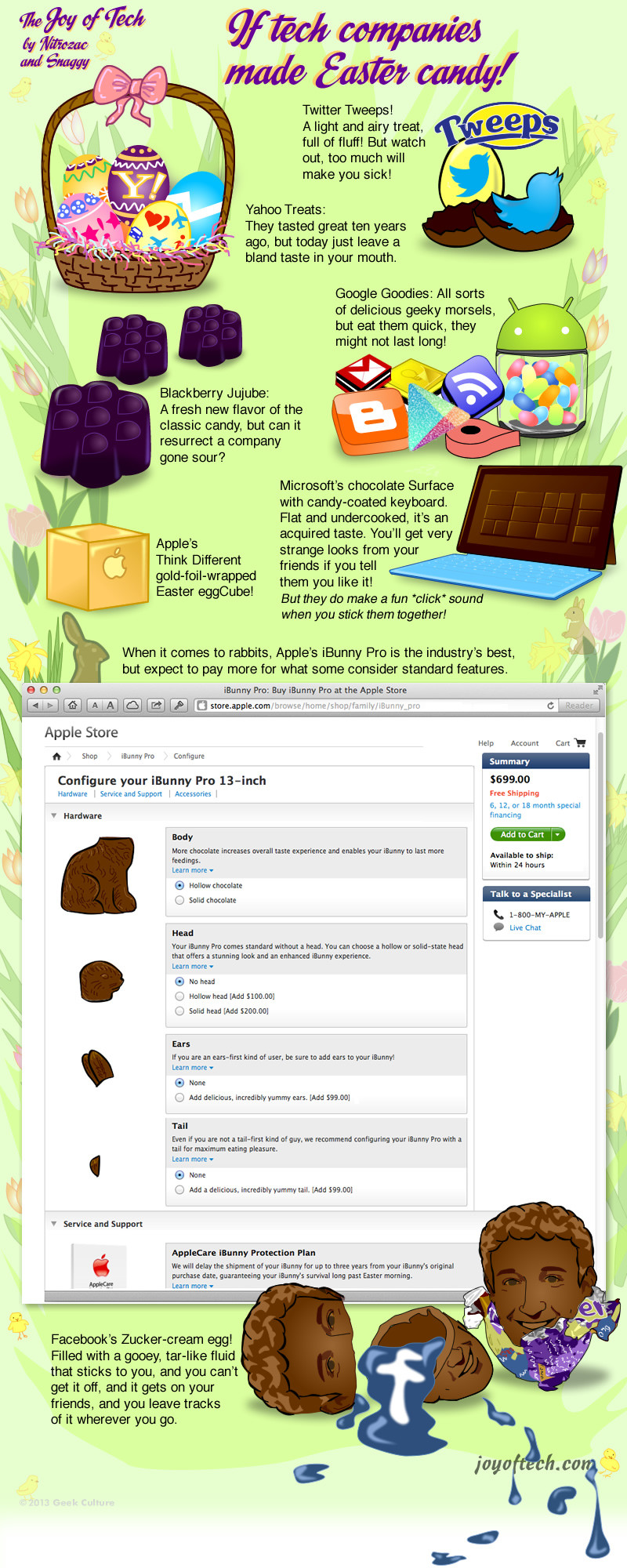 If Tech Companies Made Easter Candy? [Infographic] - Techglimpse
