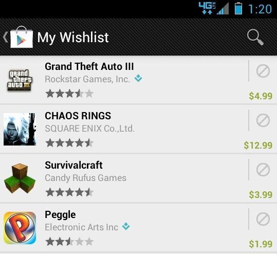 Google Play Wishlists
