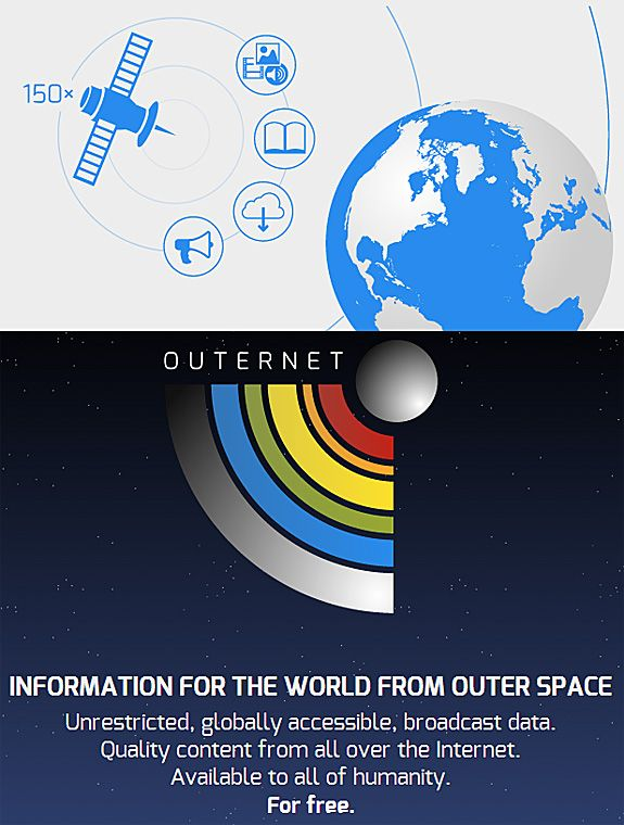 Outernet - a blessing to all from the space - Techglimpse