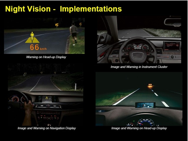 Advancements In Automobile Technology Gps Rear Mounted