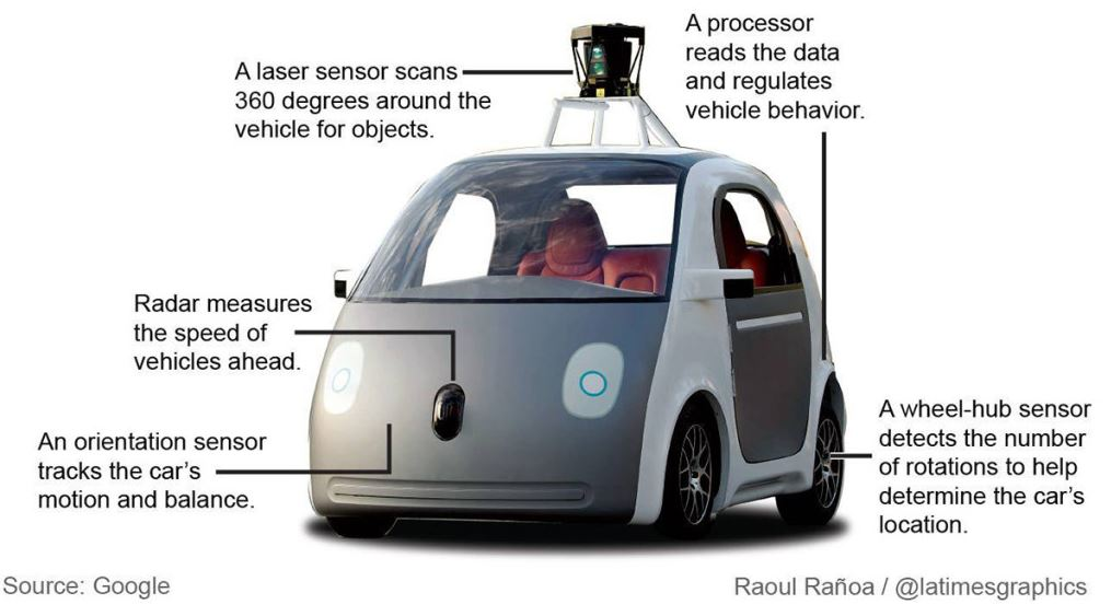 Good News For Bad Drivers Here Comes Google S Self