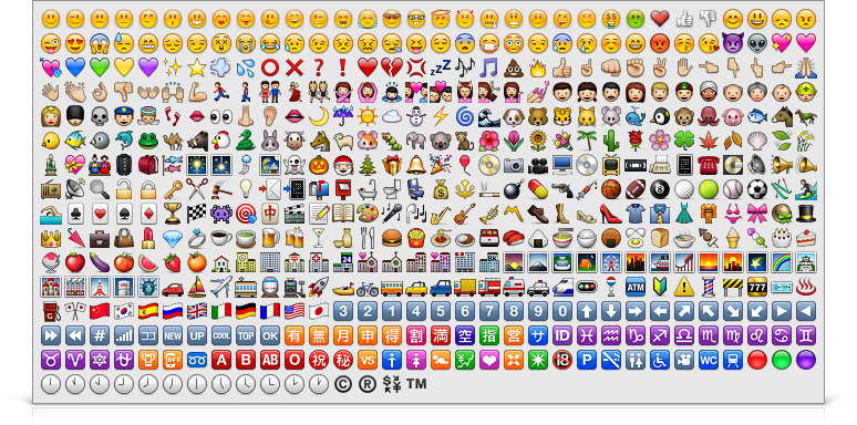 emoji support wordpress