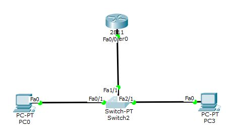 How to enable IPv6 Stateless Autoconfiguration in Packet Tracer