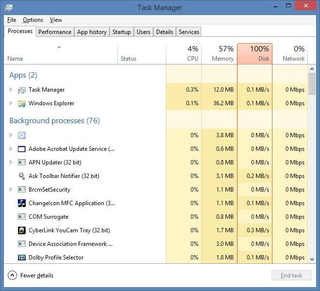 Task Manager Disk Usage showing 100%
