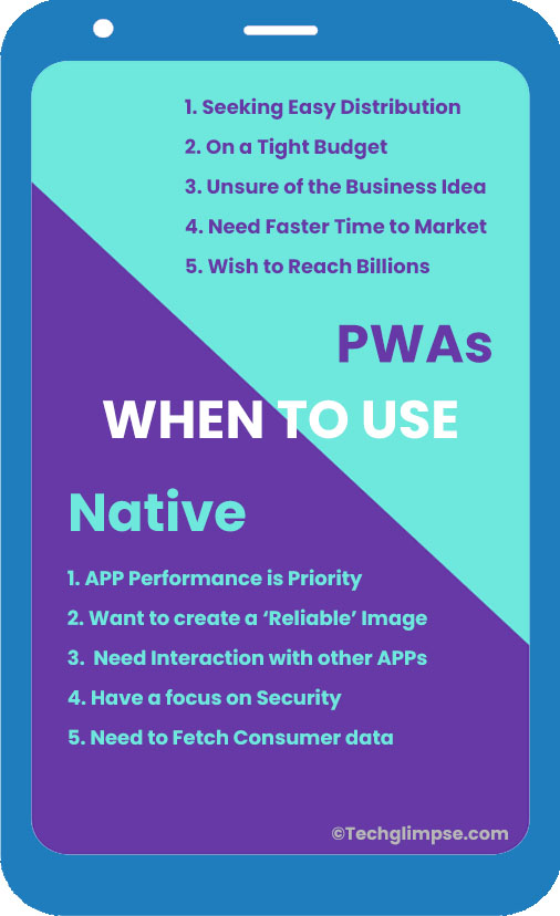 when to use PWAs or Native apps