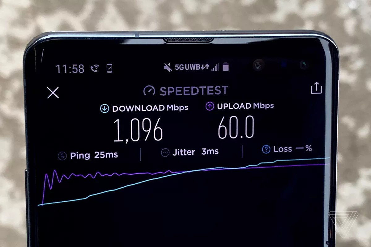 5G speeds on the older 855 Chipset