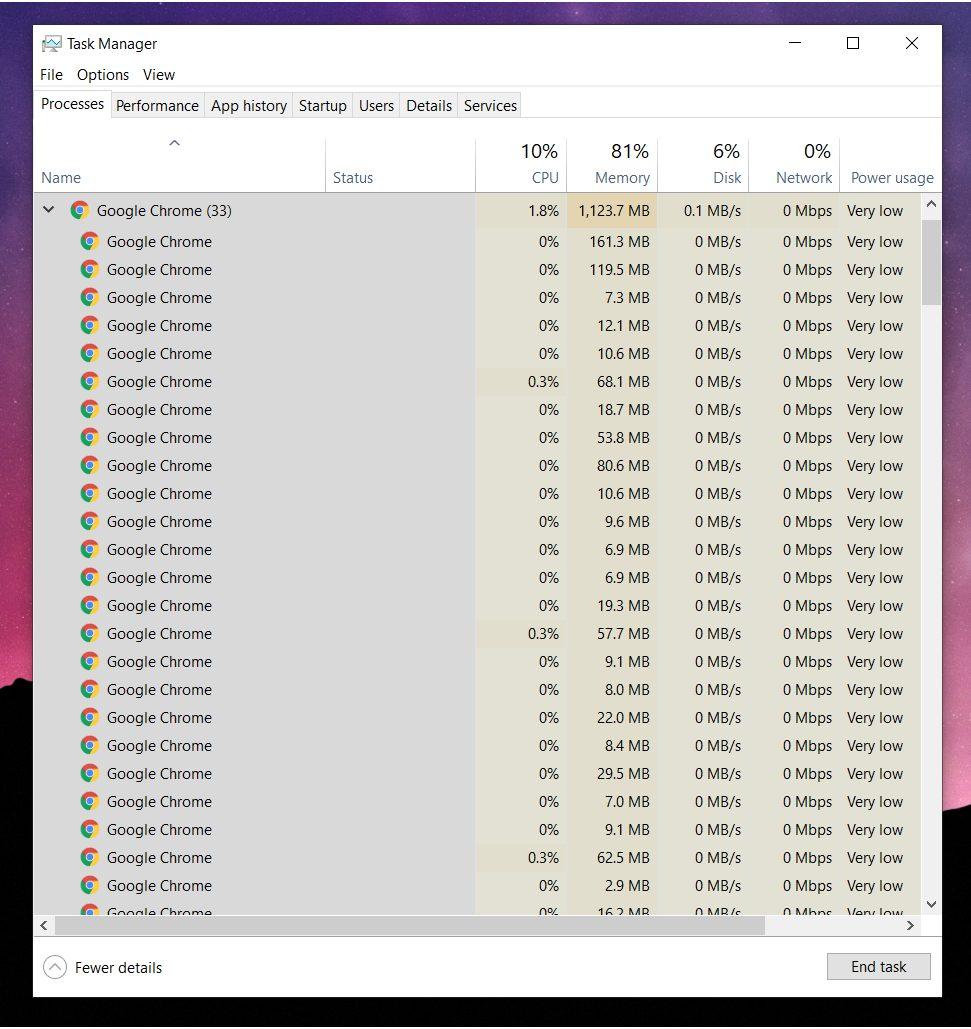 Windows task manager google chrome